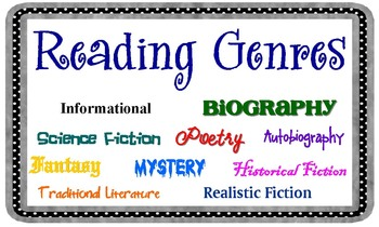 Reading Genre Poster Set With Definitions
