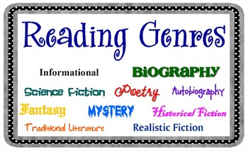 Reading Genre Poster Set with Definitions WITHOUT the Yellow Boxes!