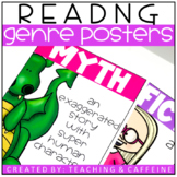 Reading Genre Posters