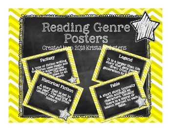 Reading Genre Posters- Chalkboard Themed