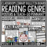 Reading Genre Posters Classroom Library Decor ELA Back to
