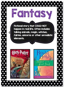 Reading Genre Posters Cute and Colorful