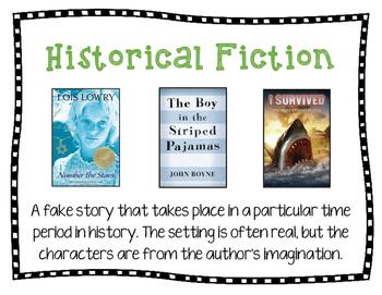 Reading Genre Posters - Fiction, Non-Fiction