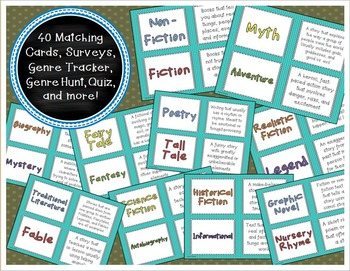 Reading Genre Posters, Labels, Student Activities and Game Bundle