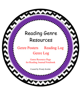 Reading Genre Resources