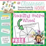 FREEBIE: Reading Genre Wheel {Tracking sheet for student reading}