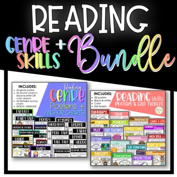 Reading Genre and Reading Skills Posters (BONUS Exit Slips