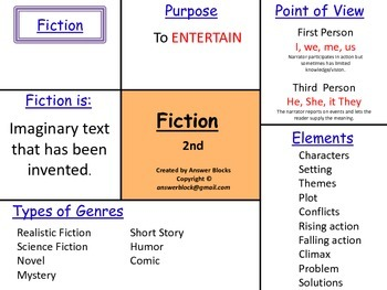 Reading Genres 2nd