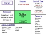 Reading Genres 3rd