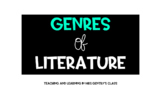 Reading Genres Google Slides Lesson | Distance Learning