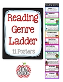Reading Genres Ladder/Posters {Space-Saving}
