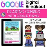 Reading Genres - Digital Breakout for Google Forms