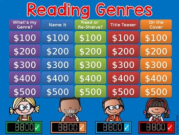 Reading Genres Jeopardy Style Game Show By Tiny Toes Tpt
