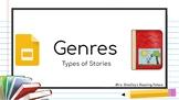 Reading Genres Google Slides Pear Deck Presentation for Re