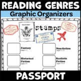 Reading Genres Passport Grades 4-6 (10 Genre Specific Graphic Organizers)