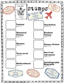 Reading Genres Passport Grades 4-6 (10 Genre Specific Graphic Organizers)