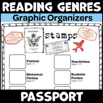 Reading Genres Passport Grades 4-6 (10 Genre Specific Grap