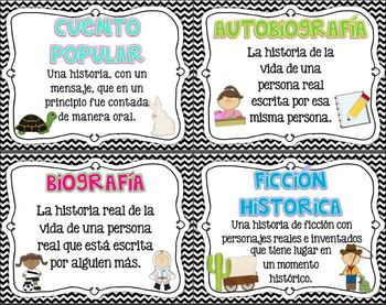 Reading Genres Posters English And Spanish By Mr And Mrs