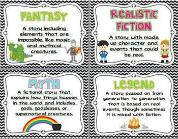 Reading Genres Posters (English and Spanish)