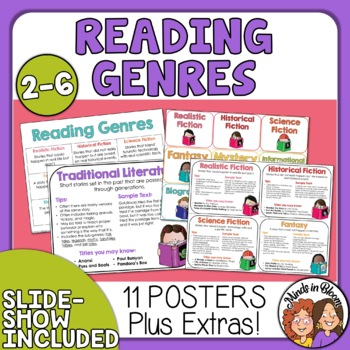 Reading Genres Posters - Mini Anchor Charts for Word Walls & Reference