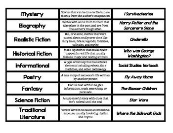 Reading Genres Sort Skills Practice