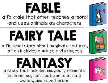 Reading Genres Word Wall Freebie Sample