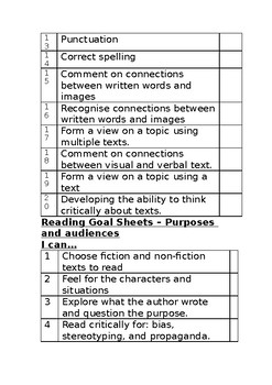 Reading Goal Sheets - Years 4 - 6