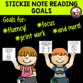 Goal setting for Readers