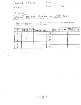 Reading Graduated Cylinder Worksheet #2