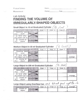 Reading Graduated Cylinders Packet w/lab