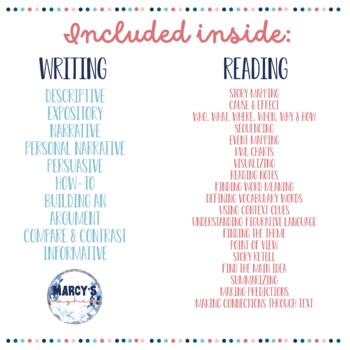 Reading Organizer fiction, nonfiction comprehension check
