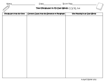 Reading Graphic Organizers (5th Grade Common Core Standards)
