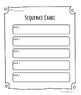 Reading Graphic Organizers - Common Core
