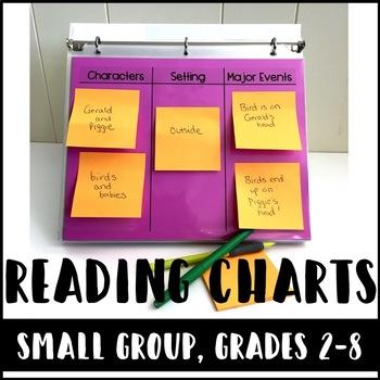 Reading Graphic Organizers, Grades 2-8