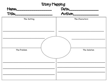 Reading Graphic Organizers for Elementary