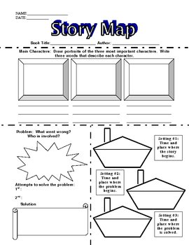 Reading Graphic Organizers for Use With Any Story