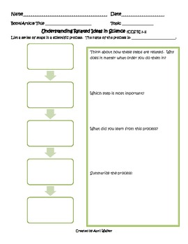 Reading Graphic Organizers for the 3rd Grade Common Core Standards