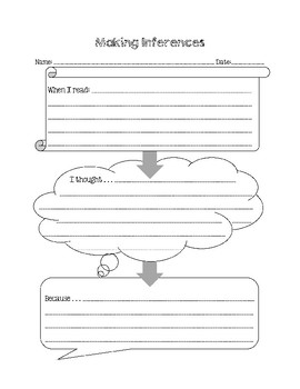 Reading Graphic Organizers for the Secondary Classroom (Over 20!)