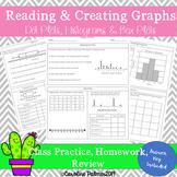 Reading and Drawing Graphs-Box Plot, Dot Plot and Histograms