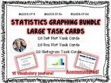 Reading Graphs Bundle for 6th Grade Math (Dot Plots, Box Plots, and Histograms)
