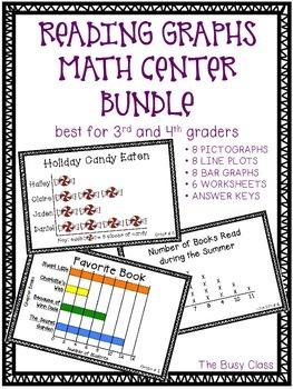 Reading Graphs Math Center Bundle (3rd-4th)