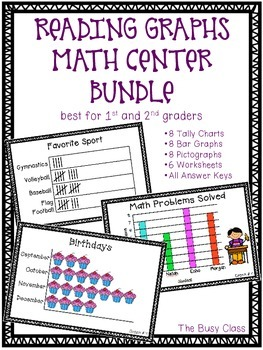 Reading Graphs Math Center Bundle (1st-2nd)