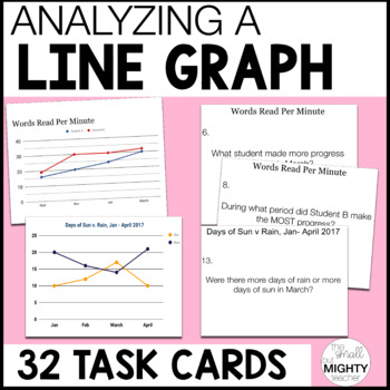 Reading Graphs Task Cards (line graphs only)