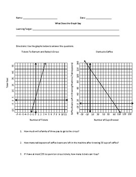 Reading Graphs for Meaning and Calculating Slope