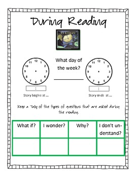 Reading: Great Questions Unlock Many Doors  (Common Core 1-3)