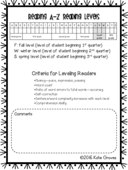Reading Group Data Forms