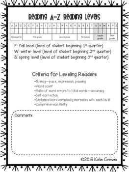 Reading Group Data Forms #springintosavings