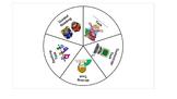 Reading Group Organiser (spinner)