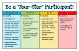 Reading Group Participation Rubric Poster