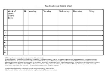 Reading Group Weekly Record Sheet